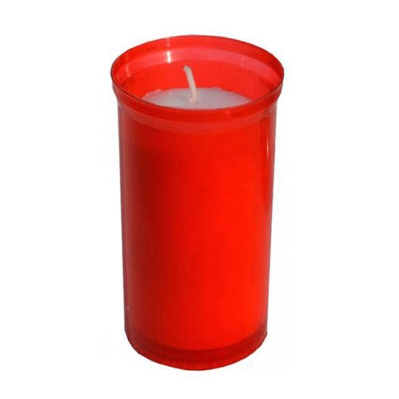 Svíčka, náplň